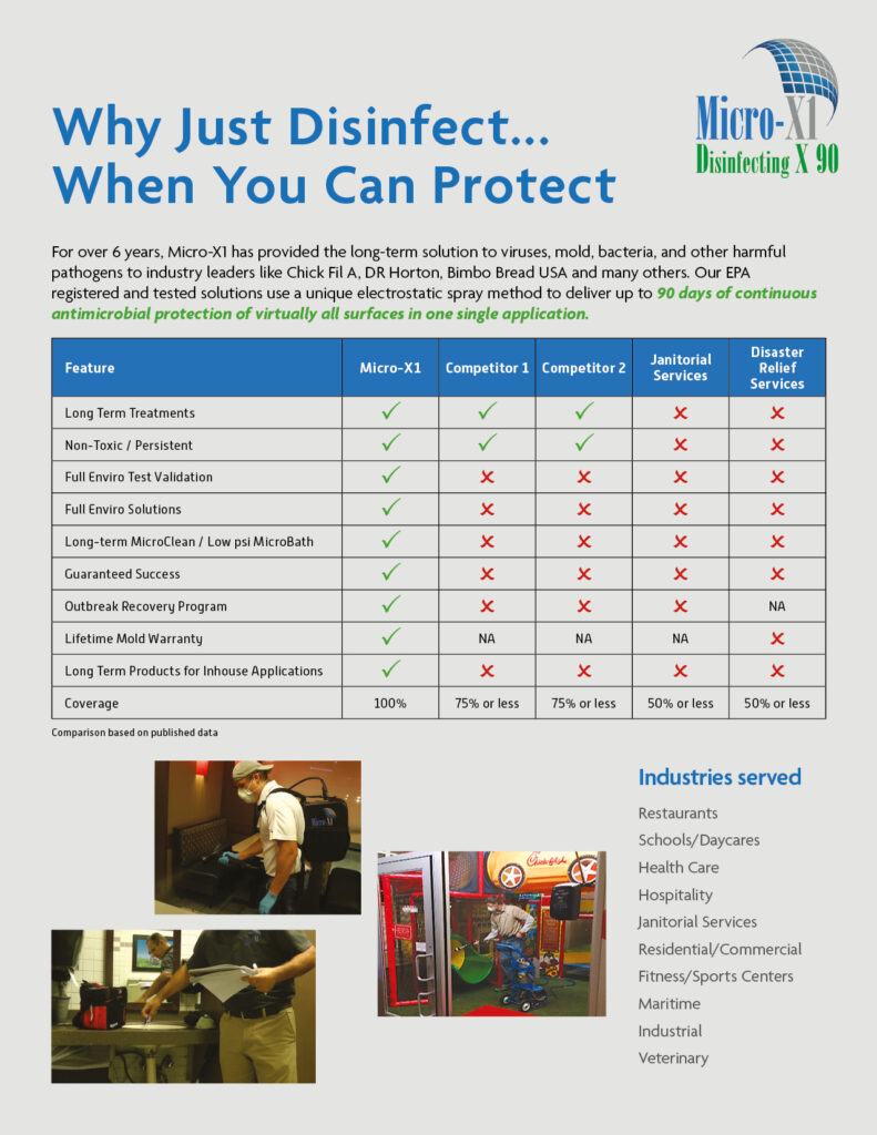 disinfection and surface protection services