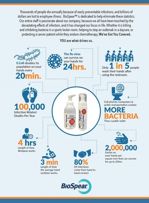 Biospear-sanitizing-wipes-hand-sanitizer-antimicrobial-surface-protectant